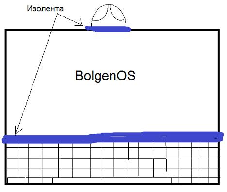 Компьютер с интегриованыой bolgenos